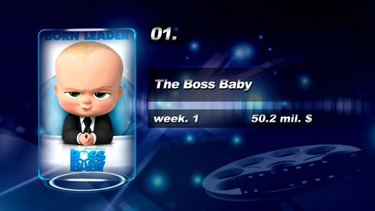 'The Boss Baby' na vrhu američkog box office-a